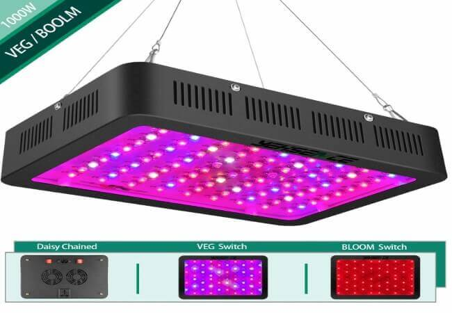 1000w LED Grow Light with Bloom and Veg Switch,Yehsence Daisy Chained LED Plant Growing Lamp Full Spectrum